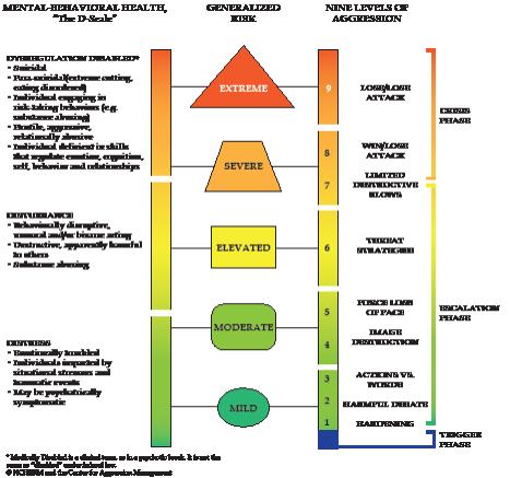 Crisis management plan template images template design ideas for Mental health crisis management plan template