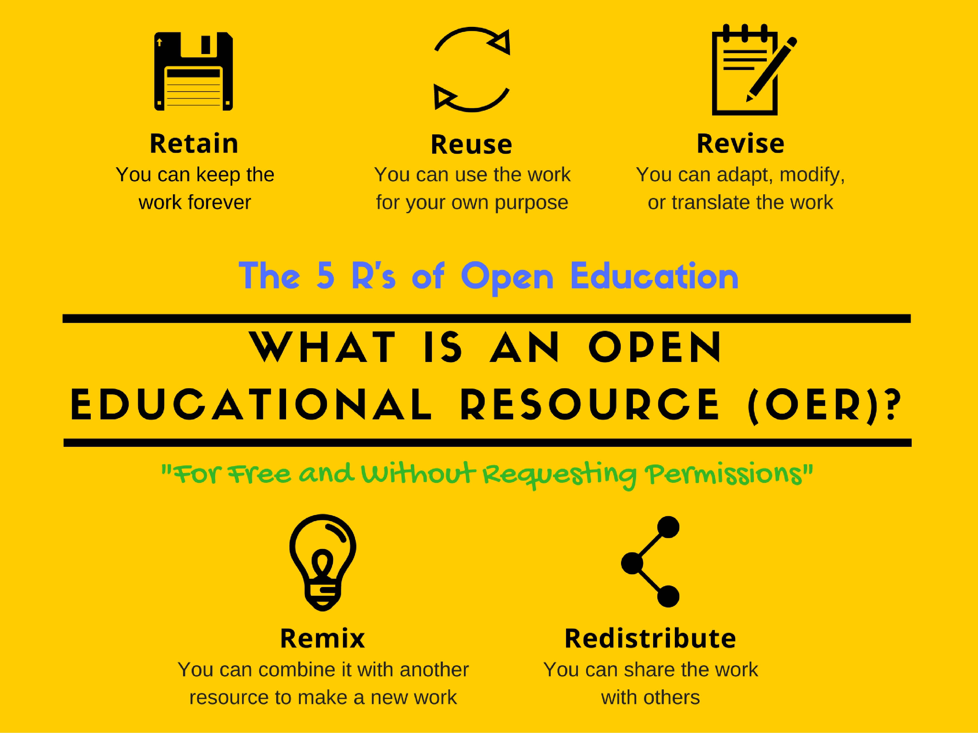 Image result for Open educational resources